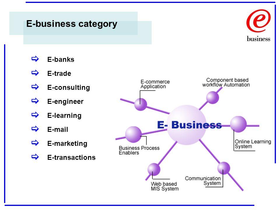 E-business category [ [ [ [ [ [ [ [ E-banks E-trade E-consulting